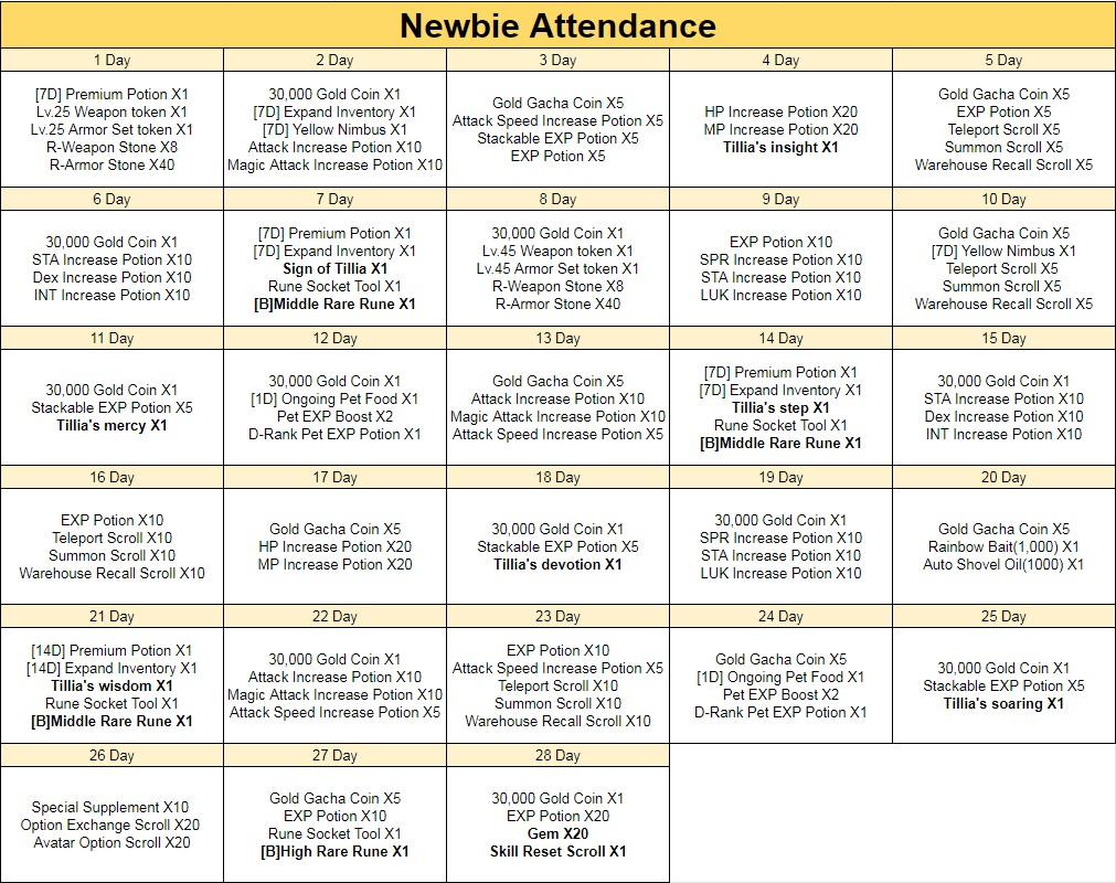 Newbie Attendance.jpg