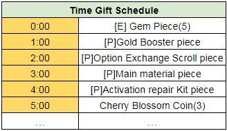 Time Gift.JPG