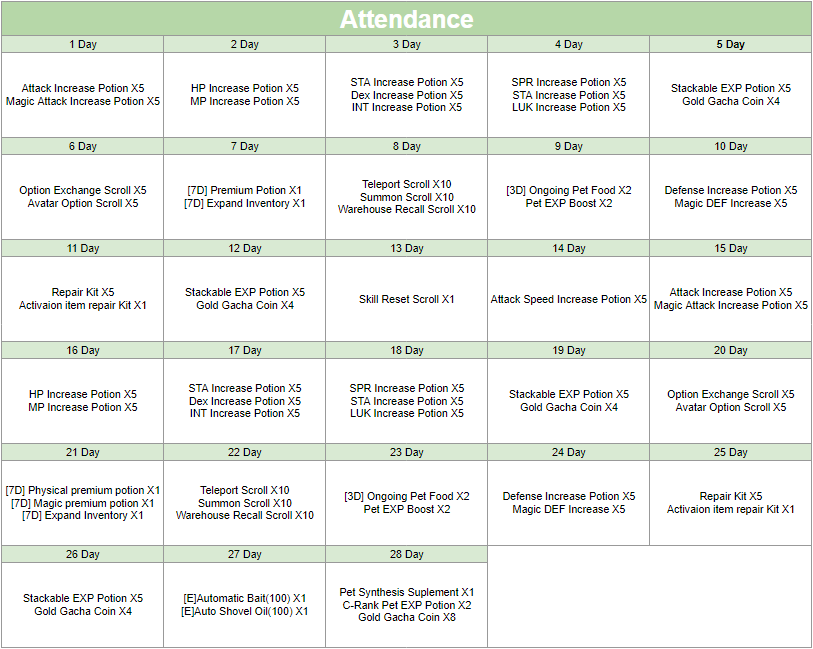 normal attendance.png